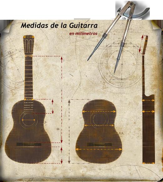 plantilla guitarra